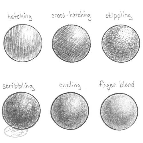 رایج ترین تکنیک های کاربردی سایه زنی در نقاشی