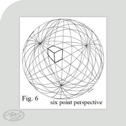 پرسپکتیو شش نقطه ای