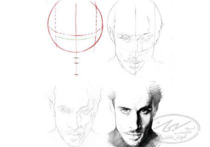 چگونگی اصول طراحی چهره