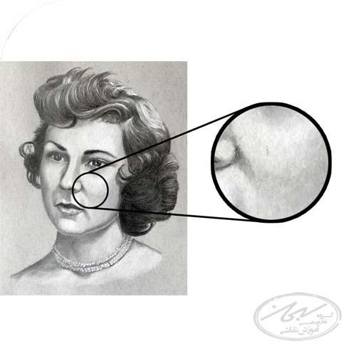 سایه زنی و اصول رعایت طراحی چهره